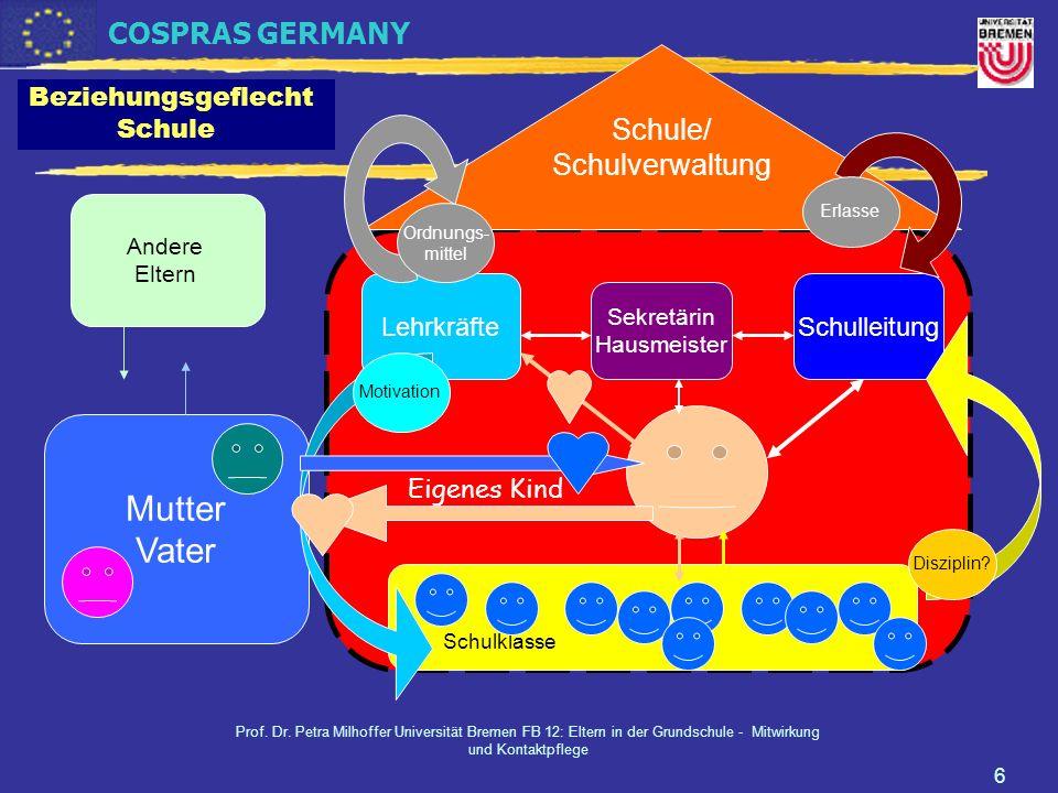 COSPRAS GERMANY Prof. Dr. Petra Milhoffer Universität Bremen FB 12: Eltern in der Grundschule - Mitwirkung und Kontaktpflege 6 Mutter Vater Sekretärin