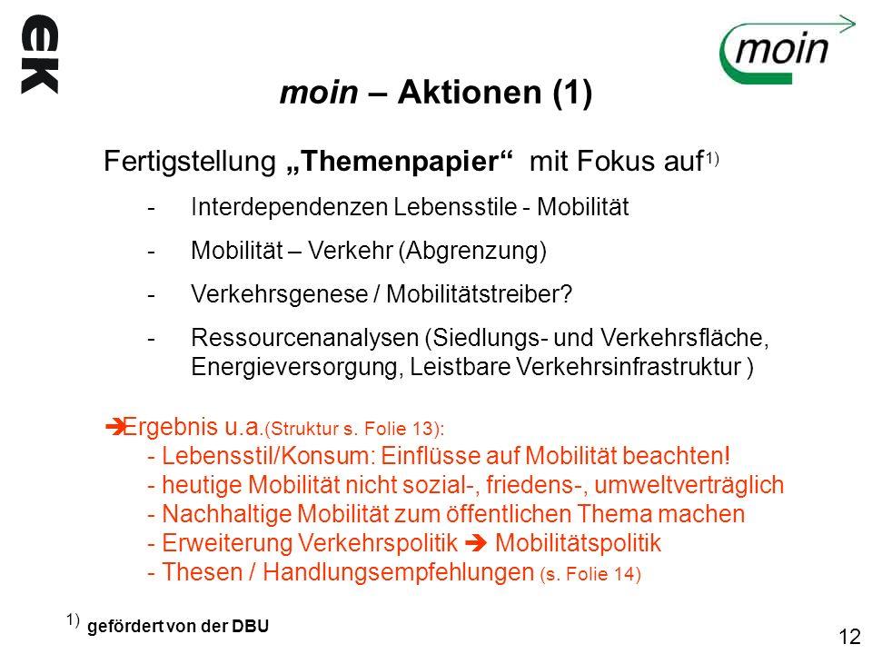 moin – Aktionen (1) Fertigstellung Themenpapier mit Fokus auf 1) -Interdependenzen Lebensstile - Mobilität -Mobilität – Verkehr (Abgrenzung) -Verkehrs