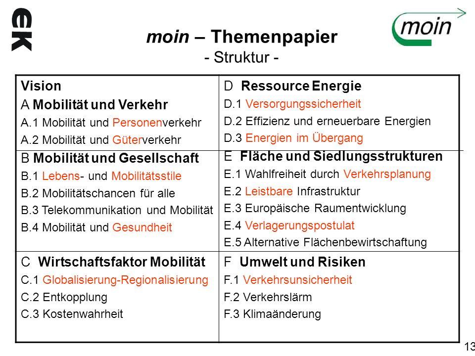 moin – Themenpapier - Struktur - Vision A Mobilität und Verkehr A.1 Mobilität und Personenverkehr A.2 Mobilität und Güterverkehr B Mobilität und Gesel