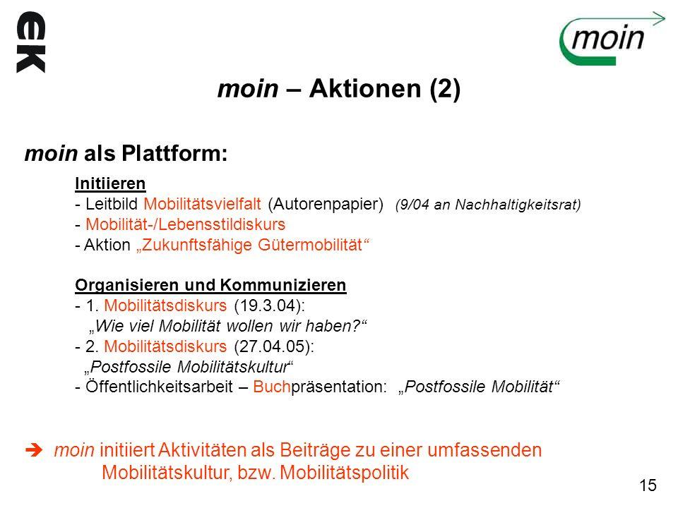moin – Aktionen (2) moin als Plattform: Initiieren - Leitbild Mobilitätsvielfalt (Autorenpapier) (9/04 an Nachhaltigkeitsrat) - Mobilität-/Lebensstild