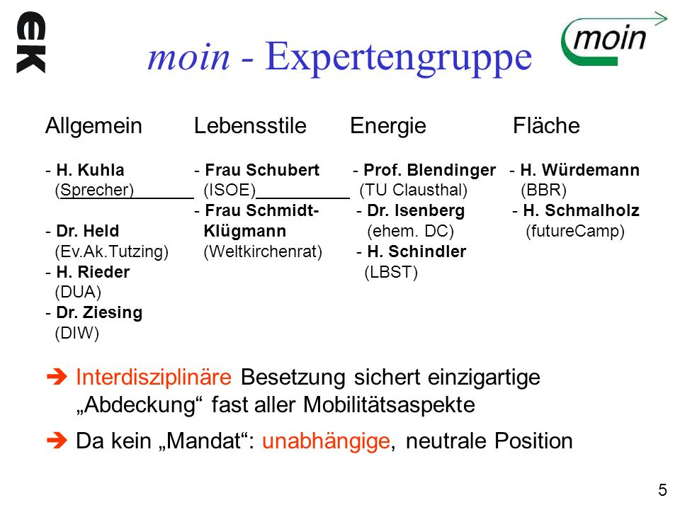 moin - Expertengruppe Allgemein Lebensstile Energie Fläche - H. Kuhla - Frau Schubert - Prof. Blendinger - H. Würdemann (Sprecher) (ISOE) (TU Claustha