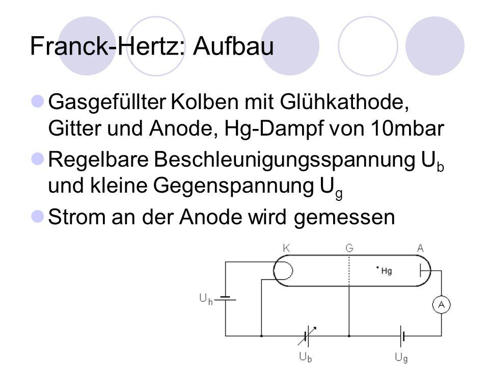 Franck-Hertz: Aufbau Gasgefüllter Kolben mit Glühkathode, Gitter und Anode, Hg-Dampf von 10mbar Regelbare Beschleunigungsspannung U b und kleine Gegenspannung U g Strom an der Anode wird gemessen