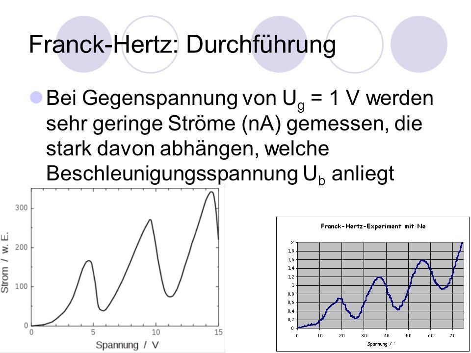 Franck-Hertz: Durchführung Bei Gegenspannung von U g = 1 V werden sehr geringe Ströme (nA) gemessen, die stark davon abhängen, welche Beschleunigungsspannung U b anliegt