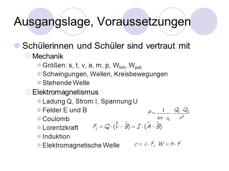 Lösung der Schrödingergleichung Außerhalb des Kastens verschwindet die Wellenfunktion, ebenso an den beiden Grenzen x = 0 und x = L Innerhalb des Kastens sind Funktionen gesucht, die - bis auf Faktoren - gleich der 2.