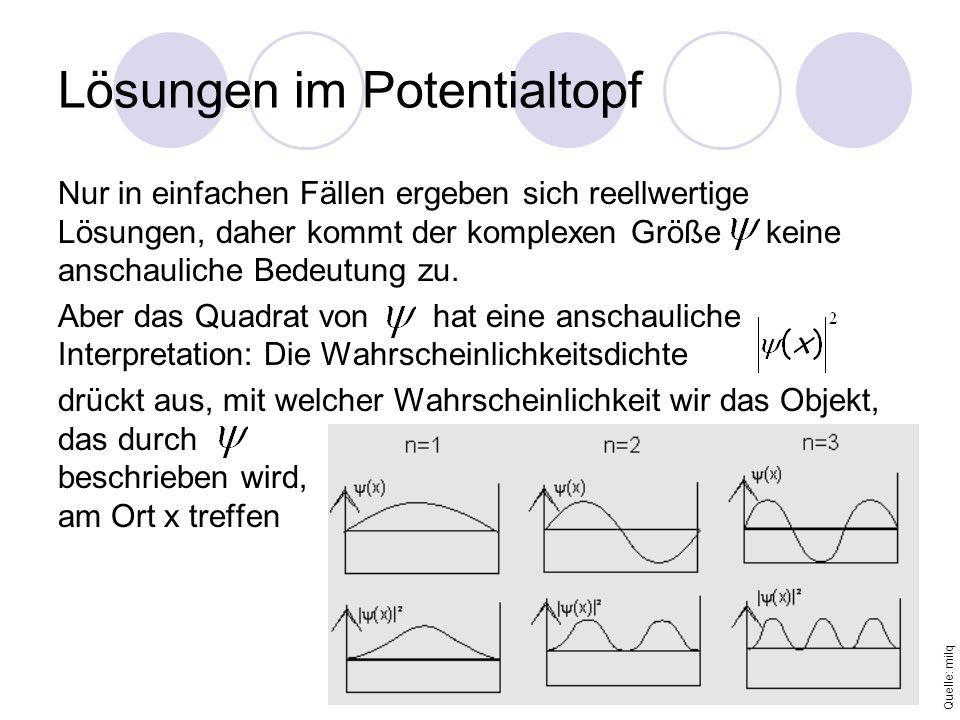 Lösungen im Potentialtopf Nur in einfachen Fällen ergeben sich reellwertige Lösungen, daher kommt der komplexen Größe keine anschauliche Bedeutung zu.