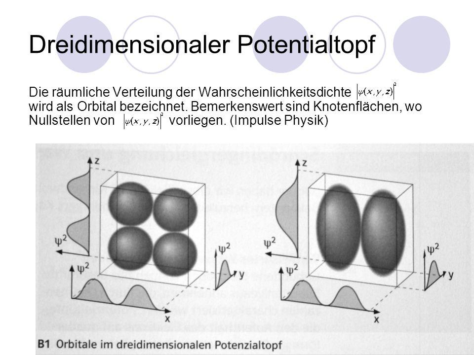 Dreidimensionaler Potentialtopf Die räumliche Verteilung der Wahrscheinlichkeitsdichte wird als Orbital bezeichnet.