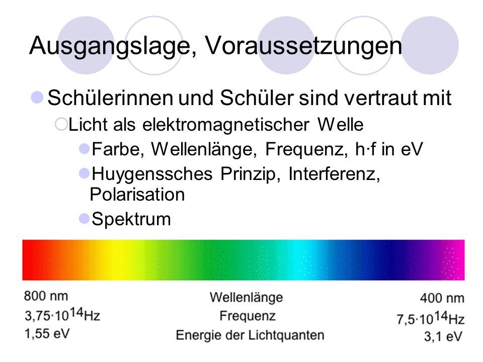 Ausgangslage, Voraussetzungen Schülerinnen und Schüler sind vertraut mit Licht als elektromagnetischer Welle Farbe, Wellenlänge, Frequenz, h·f in eV Huygenssches Prinzip, Interferenz, Polarisation Spektrum