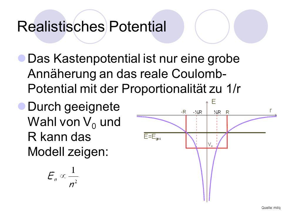 Realistisches Potential Das Kastenpotential ist nur eine grobe Annäherung an das reale Coulomb- Potential mit der Proportionalität zu 1/r Durch geeignete Wahl von V 0 und R kann das Modell zeigen: Quelle: milq