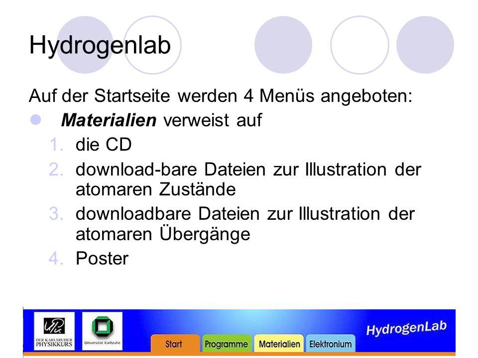 Hydrogenlab Auf der Startseite werden 4 Menüs angeboten: Materialien verweist auf 1.die CD 2.download-bare Dateien zur Illustration der atomaren Zustände 3.downloadbare Dateien zur Illustration der atomaren Übergänge 4.Poster