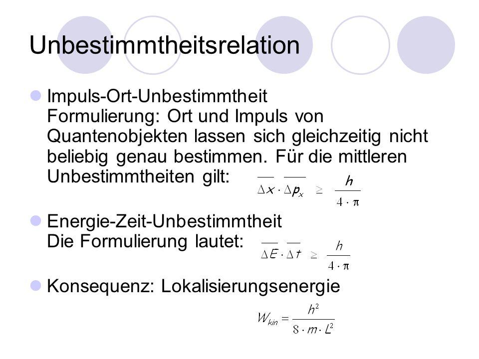 Unbestimmtheitsrelation Impuls-Ort-Unbestimmtheit Formulierung: Ort und Impuls von Quantenobjekten lassen sich gleichzeitig nicht beliebig genau bestimmen.