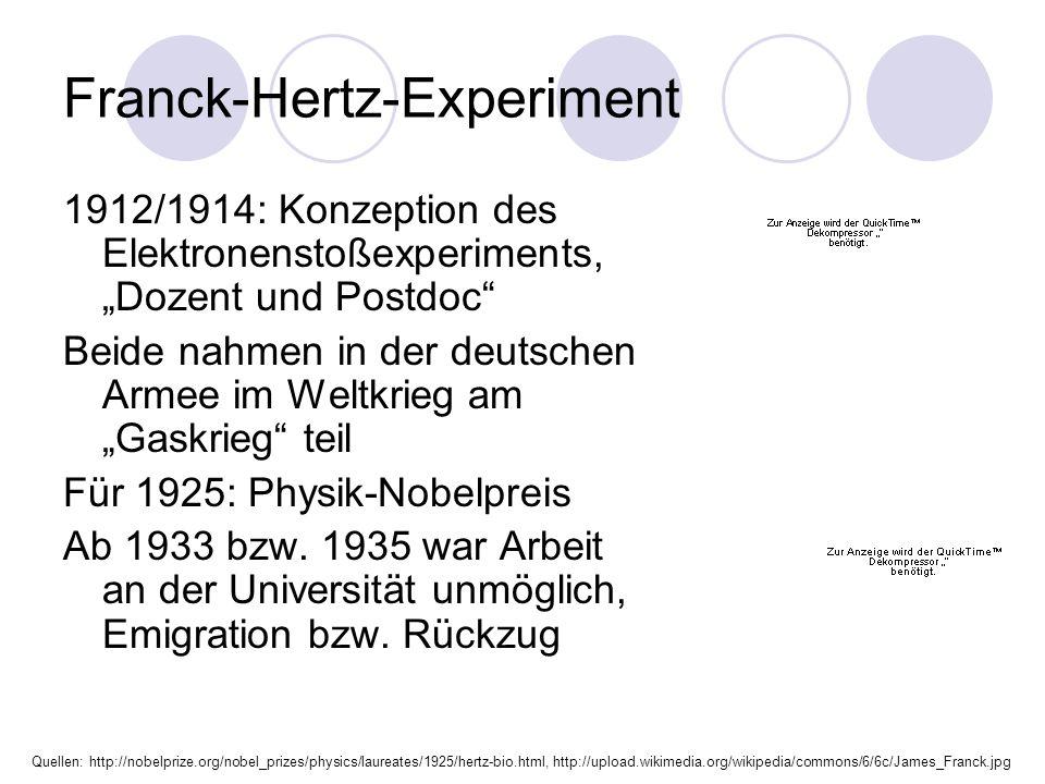 Franck-Hertz-Experiment 1912/1914: Konzeption des Elektronenstoßexperiments, Dozent und Postdoc Beide nahmen in der deutschen Armee im Weltkrieg am Gaskrieg teil Für 1925: Physik-Nobelpreis Ab 1933 bzw.