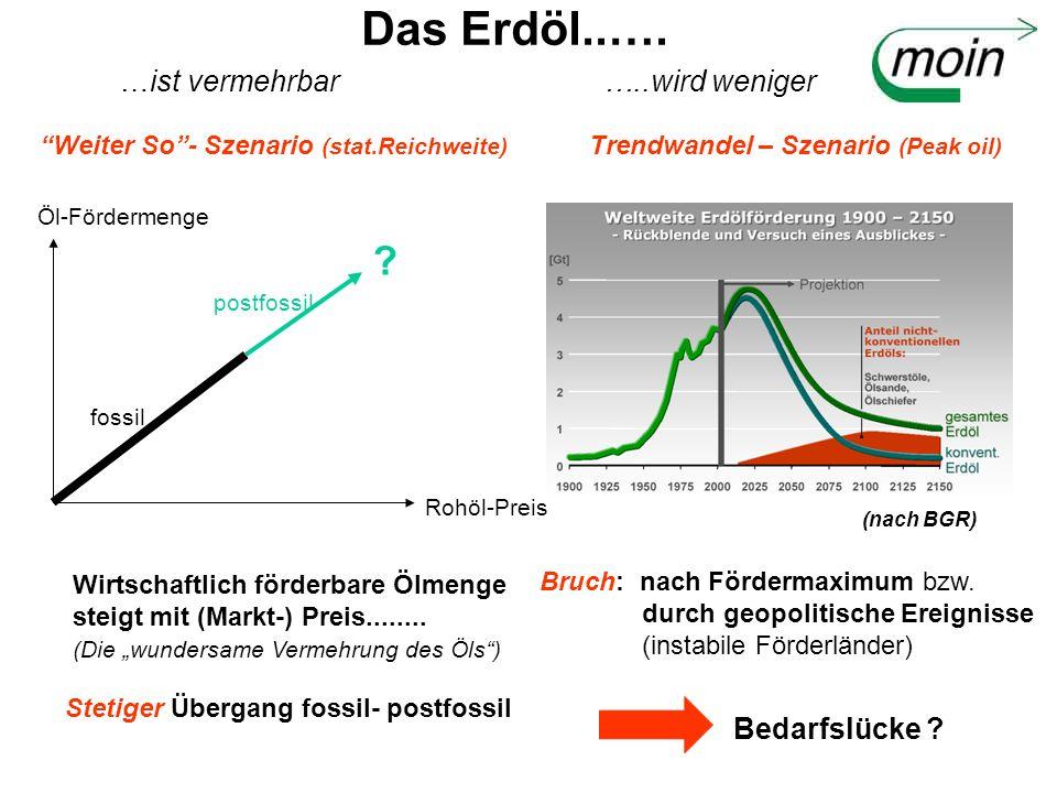 Öl-Fördermenge Rohöl-Preis Das Erdöl..…. Weiter So- Szenario (stat.Reichweite) Trendwandel – Szenario (Peak oil) Wirtschaftlich förderbare Ölmenge ste
