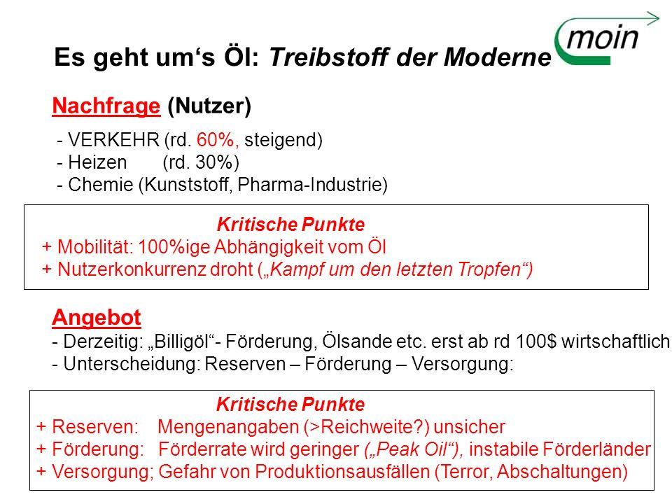 Es geht ums Öl: Treibstoff der Moderne Nachfrage (Nutzer) - VERKEHR (rd. 60%, steigend) - Heizen (rd. 30%) - Chemie (Kunststoff, Pharma-Industrie) Kri