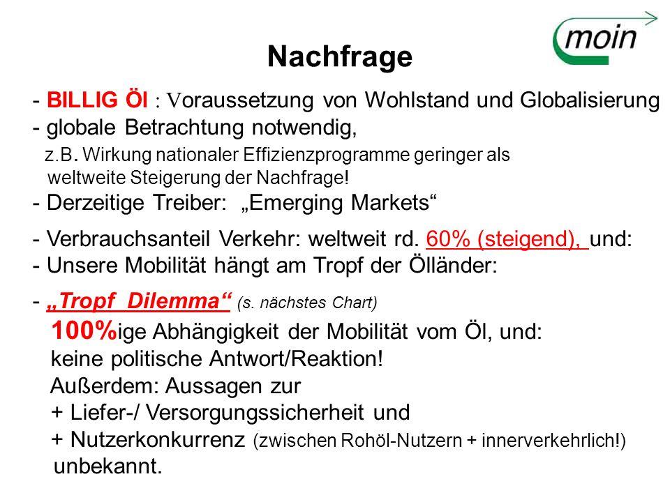 - BILLIG Öl : V oraussetzung von Wohlstand und Globalisierung - globale Betrachtung notwendig, z.B. Wirkung nationaler Effizienzprogramme geringer als