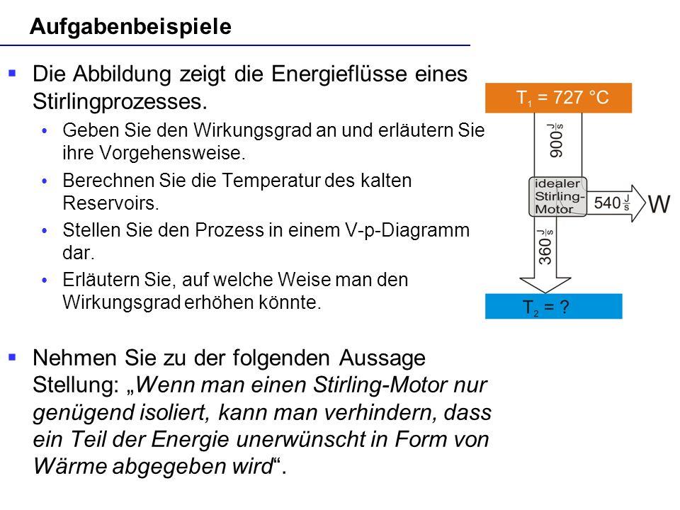 E. Einhaus, H. Schecker Aufgabenbeispiele Die Abbildung zeigt die Energieflüsse eines Stirlingprozesses. Geben Sie den Wirkungsgrad an und erläutern S