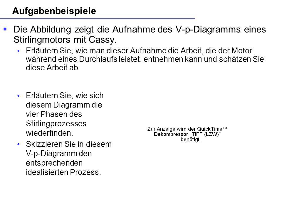 E. Einhaus, H. Schecker Aufgabenbeispiele Die Abbildung zeigt die Aufnahme des V-p-Diagramms eines Stirlingmotors mit Cassy. Erläutern Sie, wie man di