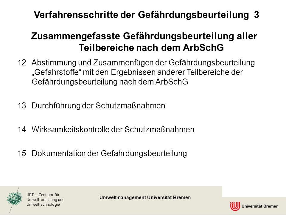 UFT – Zentrum für Umweltforschung und Umwelttechnologie Umweltmanagement Universität Bremen Verfahrensschritte der Gefährdungsbeurteilung 3 Zusammenge