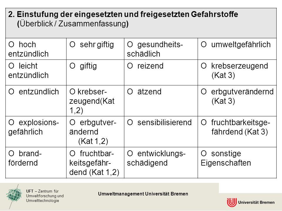 UFT – Zentrum für Umweltforschung und Umwelttechnologie Umweltmanagement Universität Bremen 2. Einstufung der eingesetzten und freigesetzten Gefahrsto