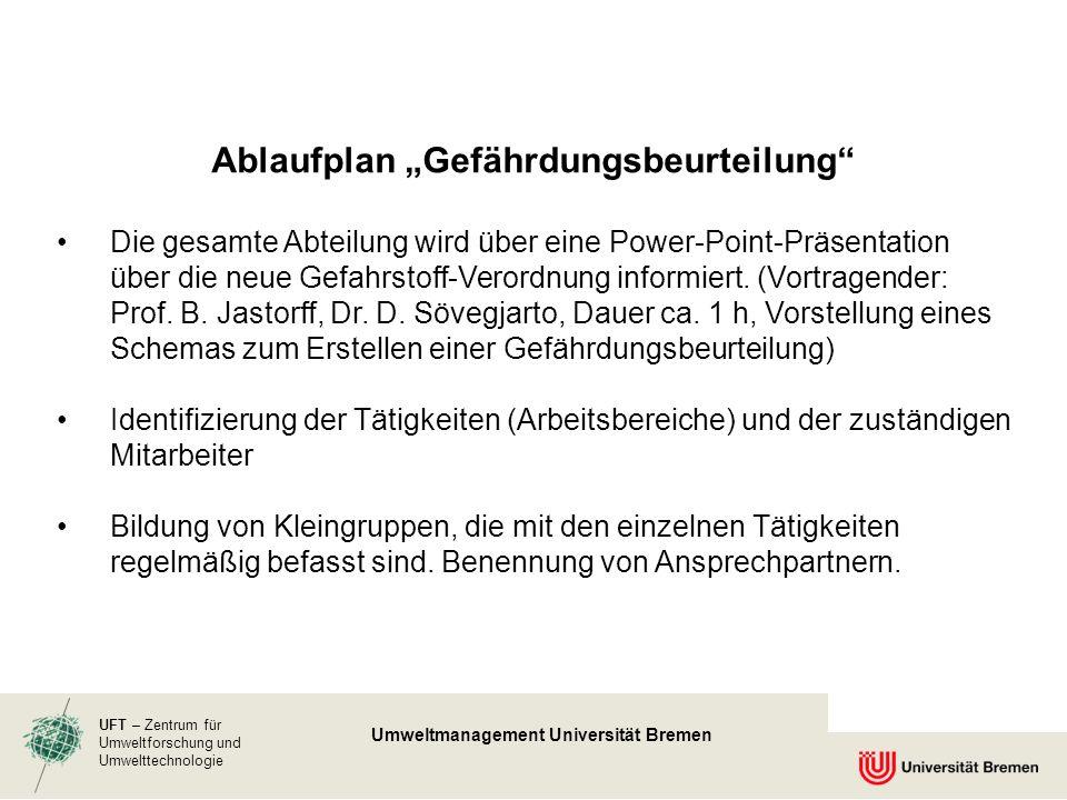 UFT – Zentrum für Umweltforschung und Umwelttechnologie Umweltmanagement Universität Bremen Ablaufplan Gefährdungsbeurteilung Die gesamte Abteilung wi