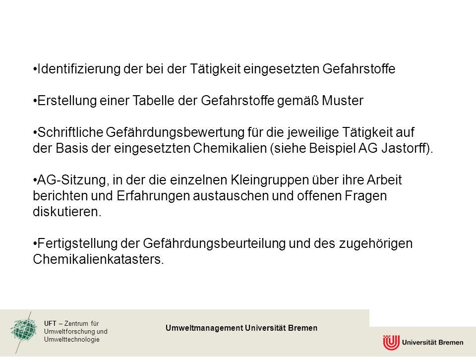 UFT – Zentrum für Umweltforschung und Umwelttechnologie Umweltmanagement Universität Bremen Identifizierung der bei der Tätigkeit eingesetzten Gefahrs