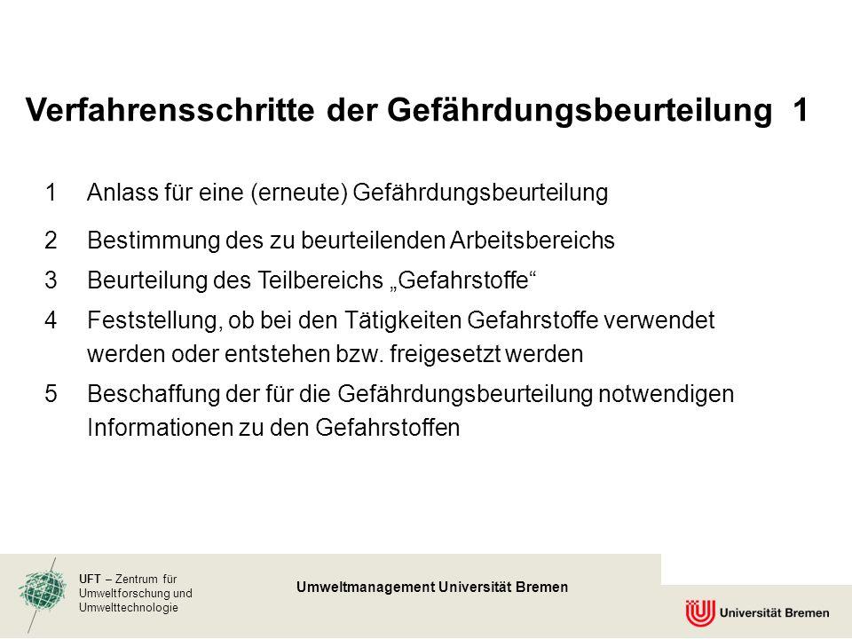 UFT – Zentrum für Umweltforschung und Umwelttechnologie Umweltmanagement Universität Bremen Verfahrensschritte der Gefährdungsbeurteilung 1 1Anlass fü