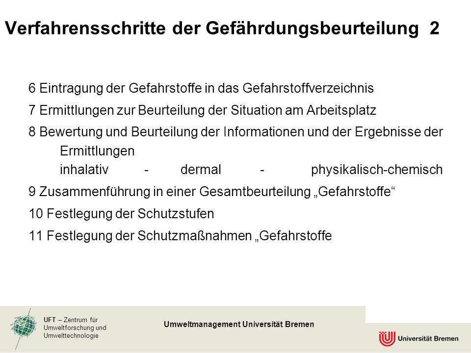 UFT – Zentrum für Umweltforschung und Umwelttechnologie Umweltmanagement Universität Bremen 6 Eintragung der Gefahrstoffe in das Gefahrstoffverzeichni