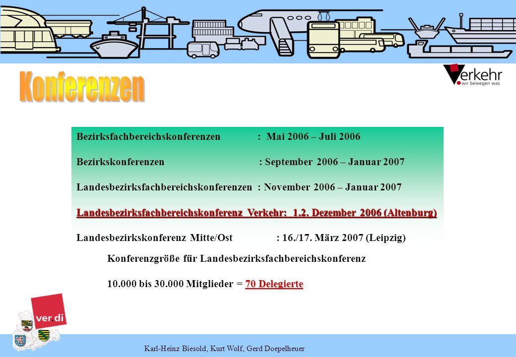 Karl-Heinz Biesold, Kurt Wolf, Gerd Doepelheuer Bezirksfachbereichskonferenzen : Mai 2006 – Juli 2006 Bezirkskonferenzen : September 2006 – Januar 200