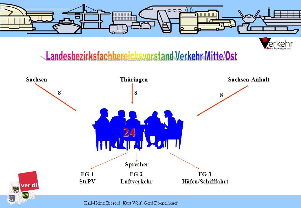 Karl-Heinz Biesold, Kurt Wolf, Gerd Doepelheuer Sachsen Thüringen Sachsen-Anhalt 24 88 8 FG 1 FG 2 FG 3 StrPV Luftverkehr Häfen/Schifffahrt Sprecher