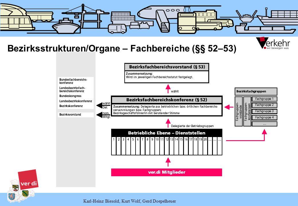 Fachbereichsstrukturen* (§§ 46–58)