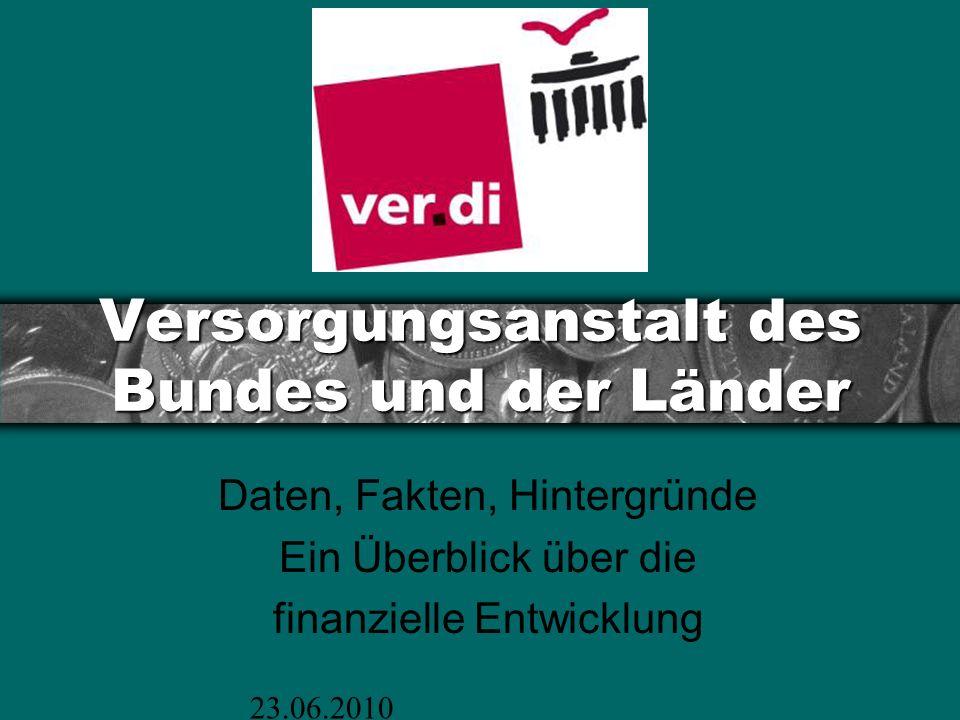 Versorgungsanstalt des Bundes und der Länder Daten, Fakten, Hintergründe Ein Überblick über die finanzielle Entwicklung 23.06.2010