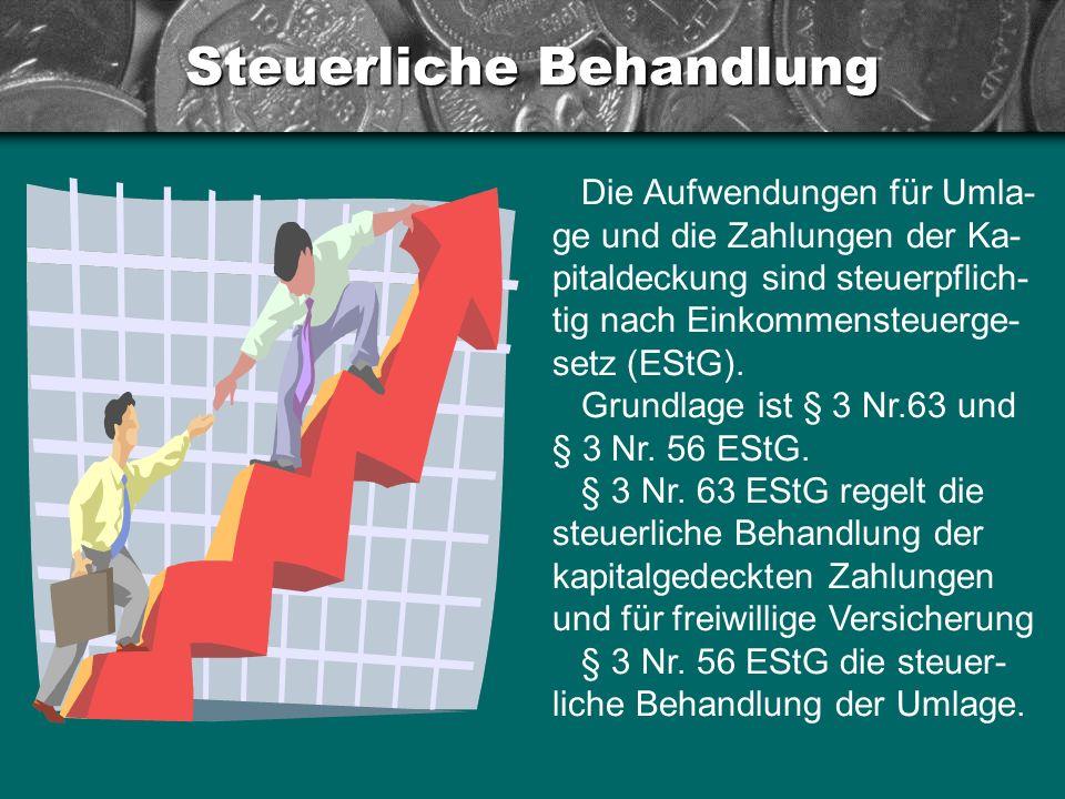 Steuerliche Behandlung Die Aufwendungen für Umla- ge und die Zahlungen der Ka- pitaldeckung sind steuerpflich- tig nach Einkommensteuerge- setz (EStG)