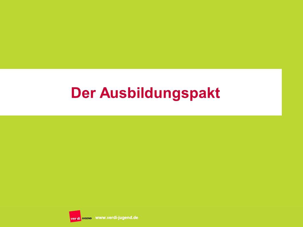 Folie 10 www.verdi-jugend.de Der Ausbildungspakt www.verdi-jugend.de
