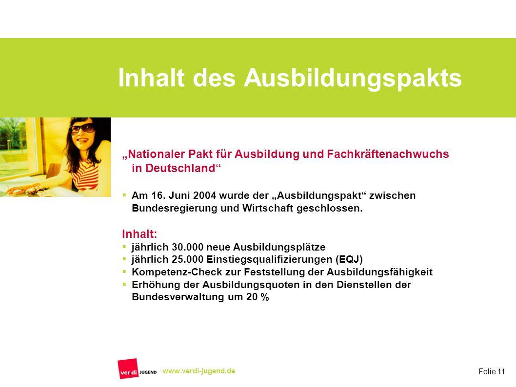 Folie 11 www.verdi-jugend.de Inhalt des Ausbildungspakts Nationaler Pakt für Ausbildung und Fachkräftenachwuchs in Deutschland Am 16. Juni 2004 wurde