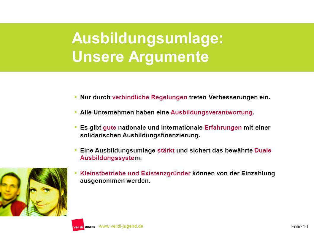 Folie 16 www.verdi-jugend.de Ausbildungsumlage: Unsere Argumente Nur durch verbindliche Regelungen treten Verbesserungen ein. Alle Unternehmen haben e