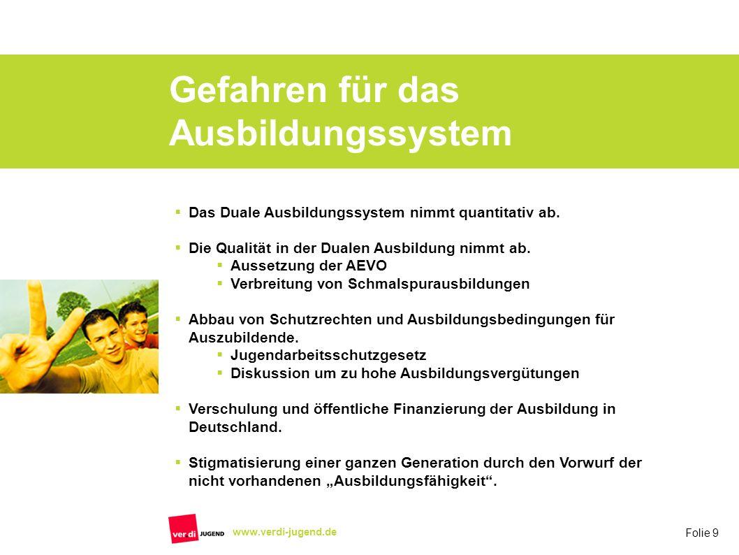 Folie 9 www.verdi-jugend.de Gefahren für das Ausbildungssystem Das Duale Ausbildungssystem nimmt quantitativ ab. Die Qualität in der Dualen Ausbildung