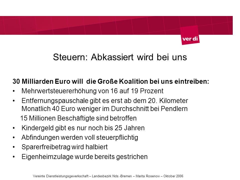 Steuern: Abkassiert wird bei uns 30 Milliarden Euro will die Große Koalition bei uns eintreiben: Mehrwertsteuererhöhung von 16 auf 19 Prozent Entfernu
