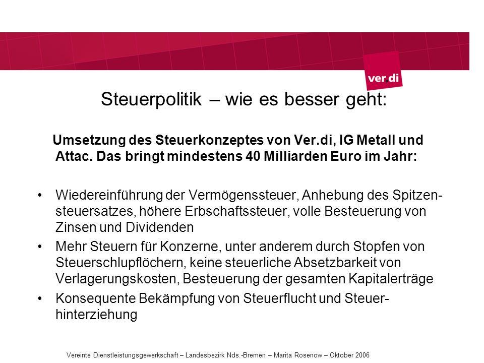Steuerpolitik – wie es besser geht: Umsetzung des Steuerkonzeptes von Ver.di, IG Metall und Attac. Das bringt mindestens 40 Milliarden Euro im Jahr: W