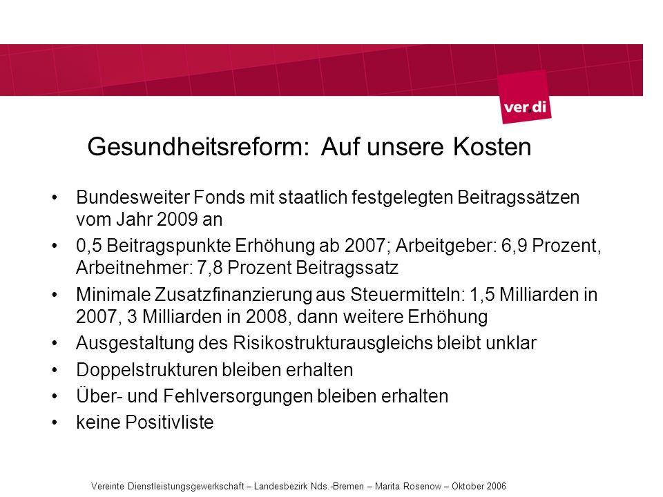 Gesundheitsreform: Auf unsere Kosten Bundesweiter Fonds mit staatlich festgelegten Beitragssätzen vom Jahr 2009 an 0,5 Beitragspunkte Erhöhung ab 2007