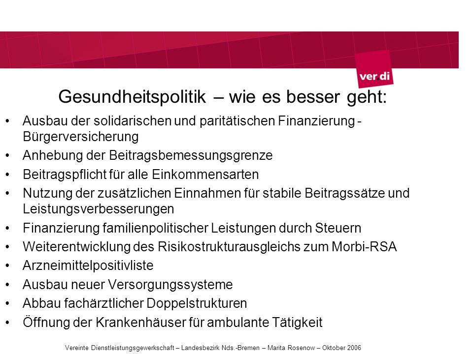 Gesundheitspolitik – wie es besser geht: Ausbau der solidarischen und paritätischen Finanzierung - Bürgerversicherung Anhebung der Beitragsbemessungsg
