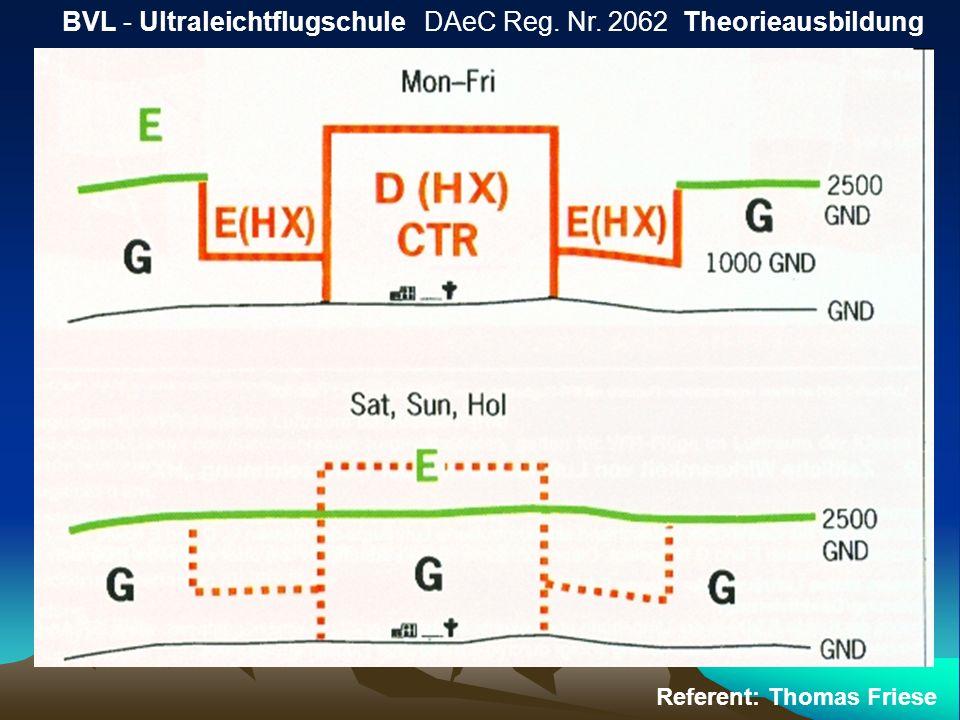 BVL - Ultraleichtflugschule DAeC Reg. Nr. 2062 Theorieausbildung Referent: Thomas Friese