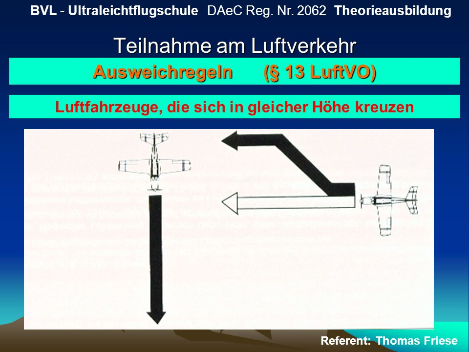 Teilnahme am Luftverkehr BVL - Ultraleichtflugschule DAeC Reg. Nr. 2062 Theorieausbildung Referent: Thomas Friese Ausweichregeln (§ 13 LuftVO) Luftfah