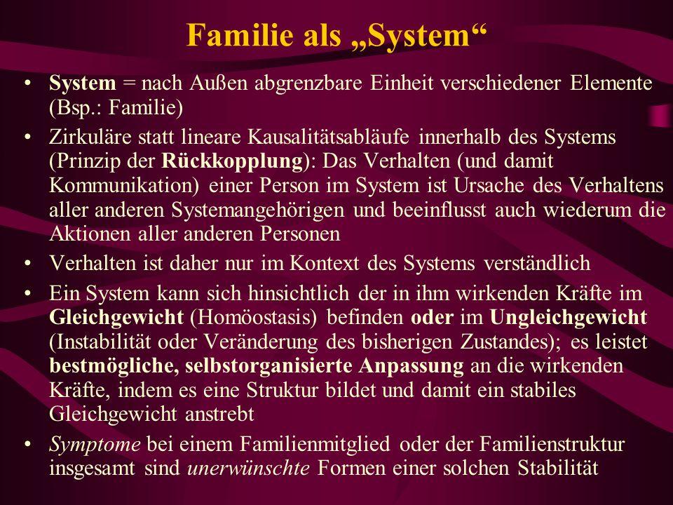 Familie als System System = nach Außen abgrenzbare Einheit verschiedener Elemente (Bsp.: Familie) Zirkuläre statt lineare Kausalitätsabläufe innerhalb