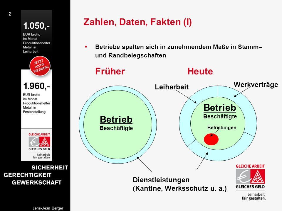 2 Jens-Jean Berger Betrieb Beschäftigte Dienstleistungen (Kantine, Werksschutz u. a.) Betrieb Beschäftigte Befristungen Werkverträge Leiharbeit Zahlen