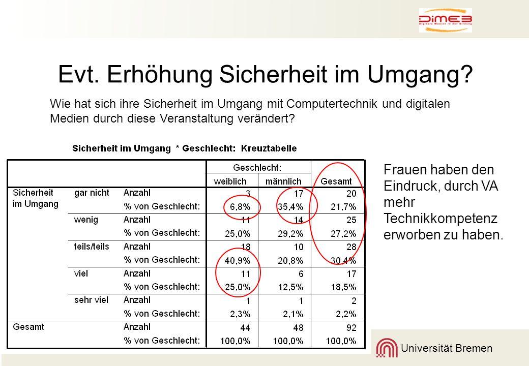 Universität Bremen Evt. Erhöhung Sicherheit im Umgang? Wie hat sich ihre Sicherheit im Umgang mit Computertechnik und digitalen Medien durch diese Ver