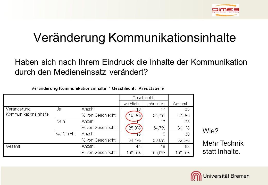 Universität Bremen Veränderung Kommunikationsinhalte Haben sich nach Ihrem Eindruck die Inhalte der Kommunikation durch den Medieneinsatz verändert? W