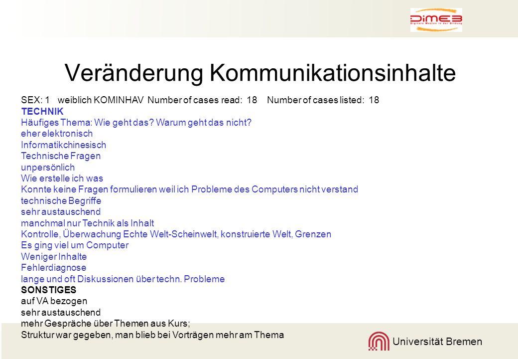 Universität Bremen Veränderung Kommunikationsinhalte SEX: 1 weiblich KOMINHAV Number of cases read: 18 Number of cases listed: 18 TECHNIK Häufiges The