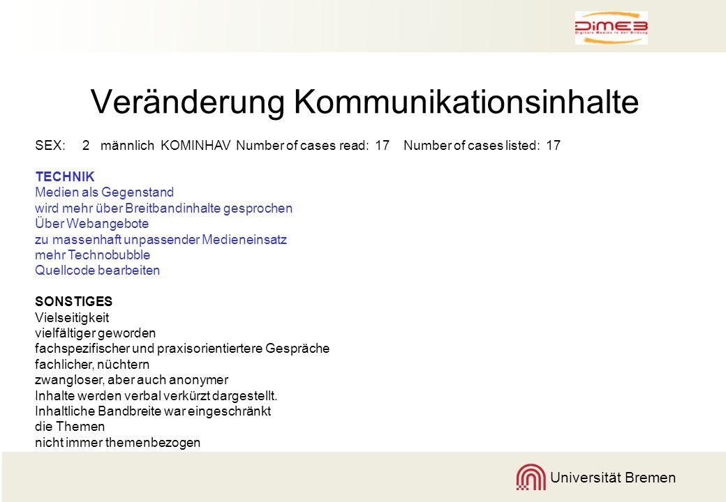 Universität Bremen Veränderung Kommunikationsinhalte SEX: 2 männlich KOMINHAV Number of cases read: 17 Number of cases listed: 17 TECHNIK Medien als G