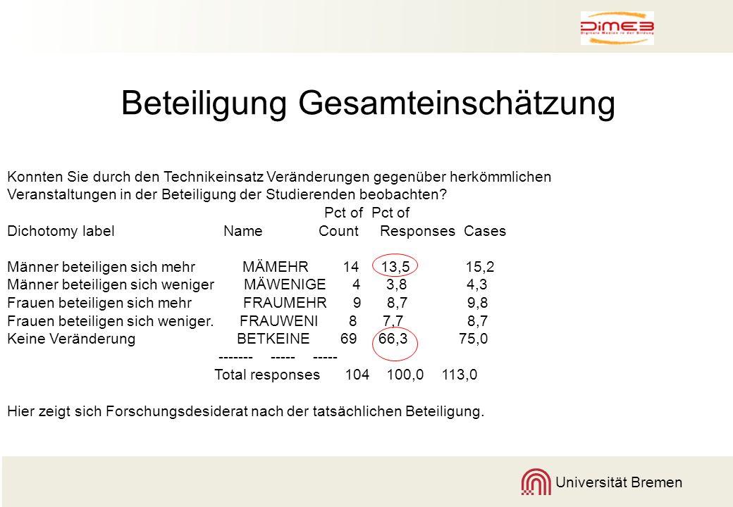 Universität Bremen Beteiligung Gesamteinschätzung Konnten Sie durch den Technikeinsatz Veränderungen gegenüber herkömmlichen Veranstaltungen in der Be
