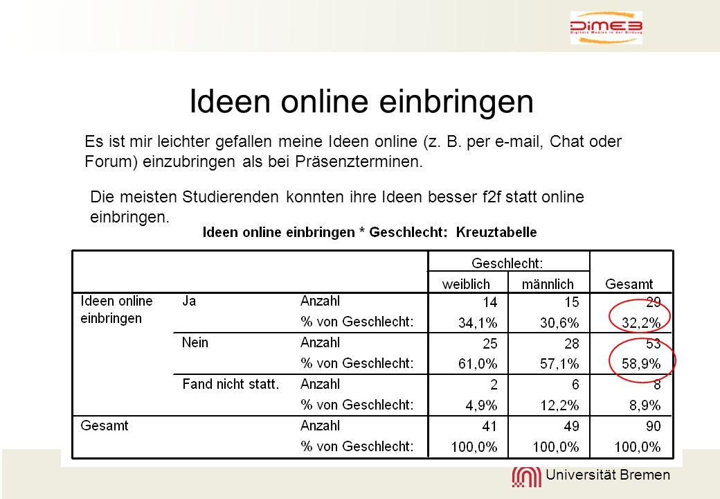 Universität Bremen Ideen online einbringen Es ist mir leichter gefallen meine Ideen online (z. B. per e-mail, Chat oder Forum) einzubringen als bei Pr