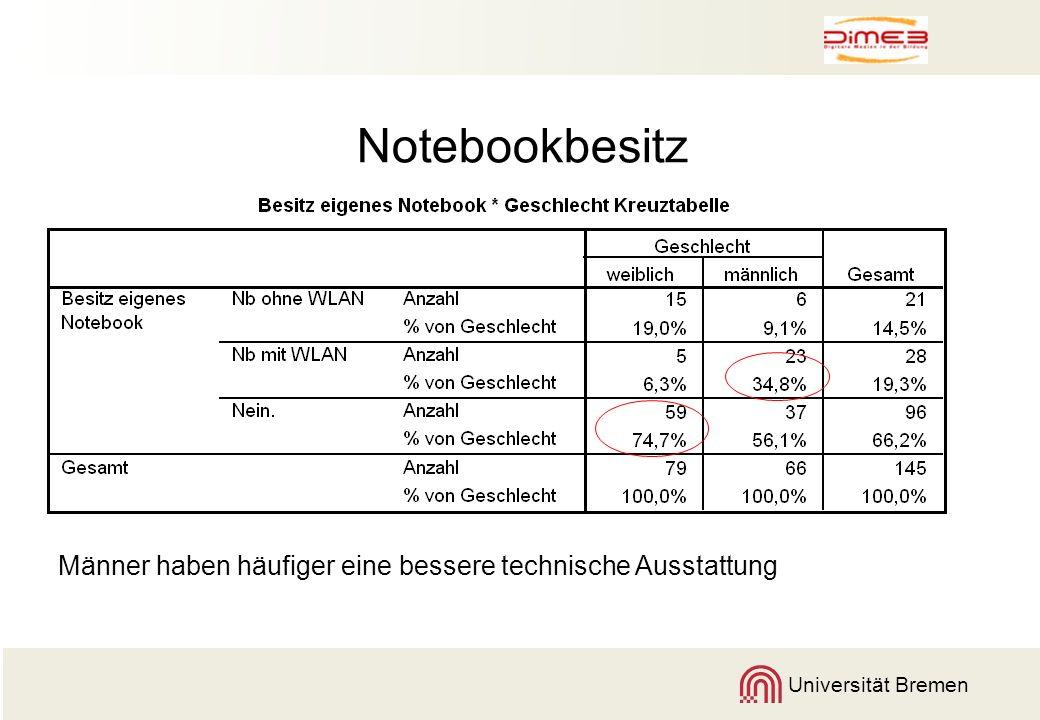 Universität Bremen Notebookbesitz Männer haben häufiger eine bessere technische Ausstattung